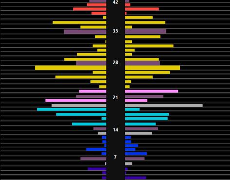 dynamical-neurofeedback-pornic-mesure-activite-cerebrale-lors-d-une-seance